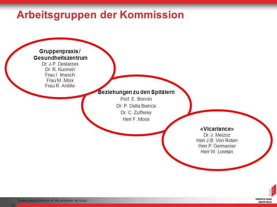 Arbeitsgruppen der Kommission