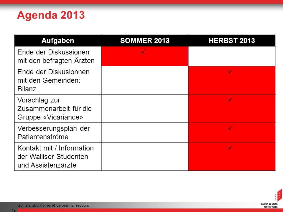 Agenda 2013 Aufgaben SOMMER 2013 HERBST 2013