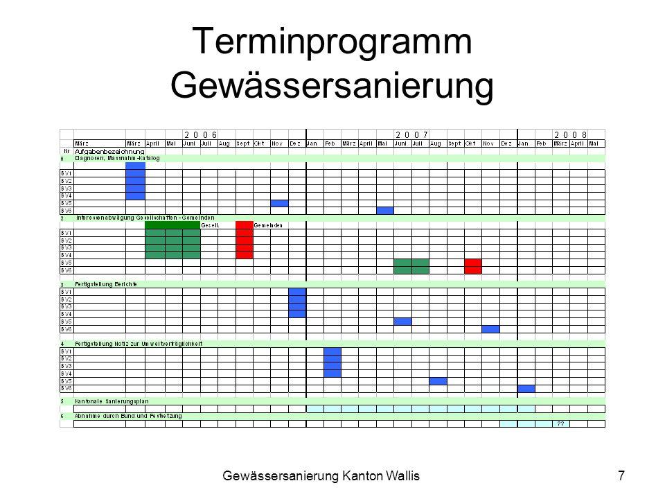 Terminprogramm Gewässersanierung