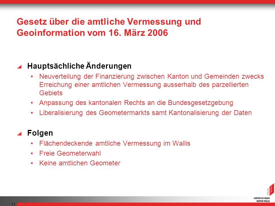 Gesetz über die amtliche Vermessung und Geoinformation vom 16