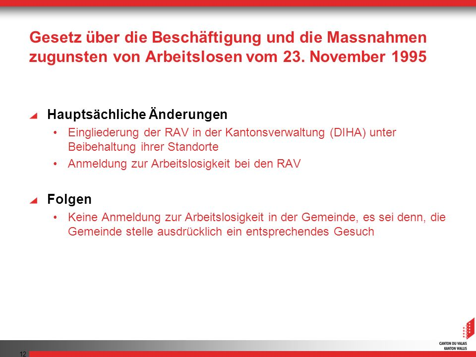 Gesetz über die Beschäftigung und die Massnahmen zugunsten von Arbeitslosen vom 23. November 1995
