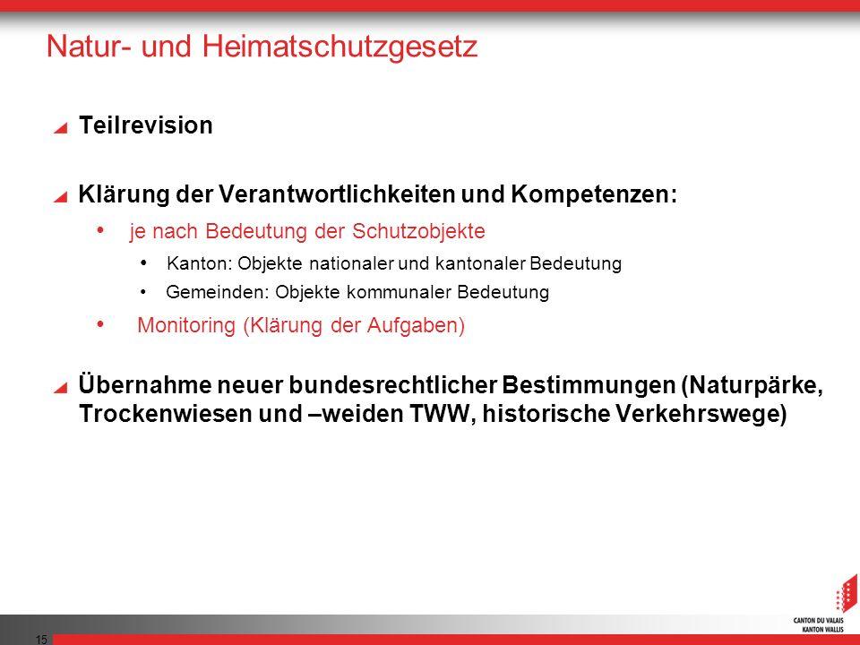 Natur- und Heimatschutzgesetz
