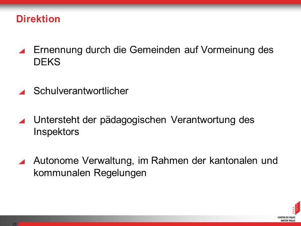 Direktion Ernennung durch die Gemeinden auf Vormeinung des DEKS. Schulverantwortlicher. Untersteht der pädagogischen Verantwortung des Inspektors.