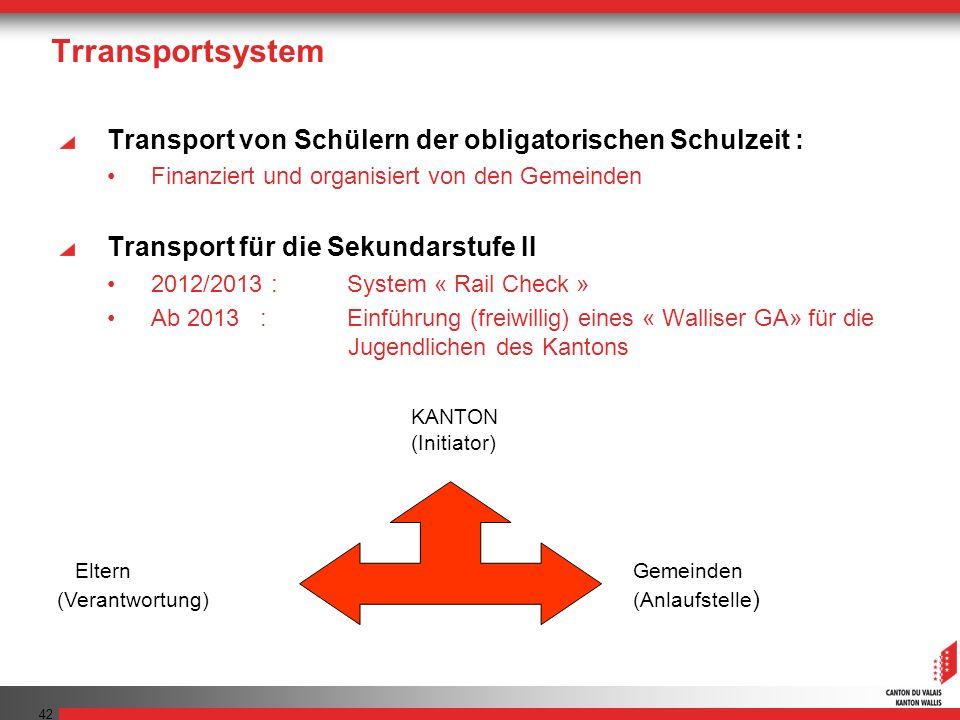 Trransportsystem Transport von Schülern der obligatorischen Schulzeit : Finanziert und organisiert von den Gemeinden.