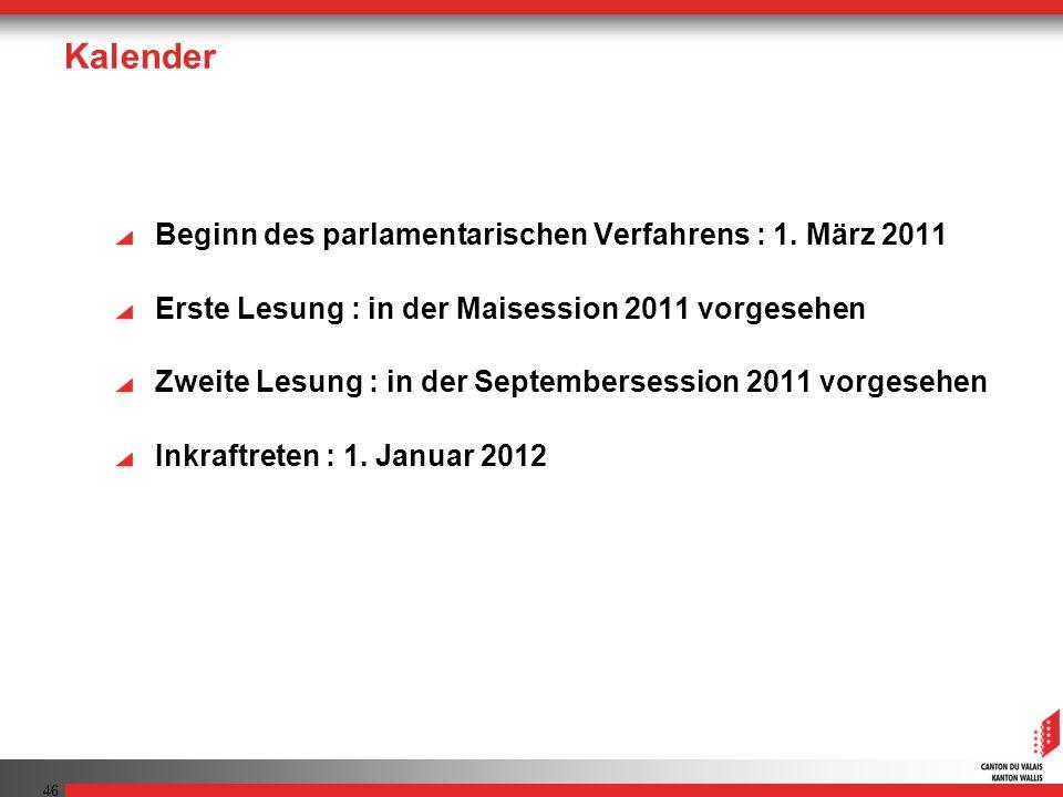 Kalender Beginn des parlamentarischen Verfahrens : 1. März 2011
