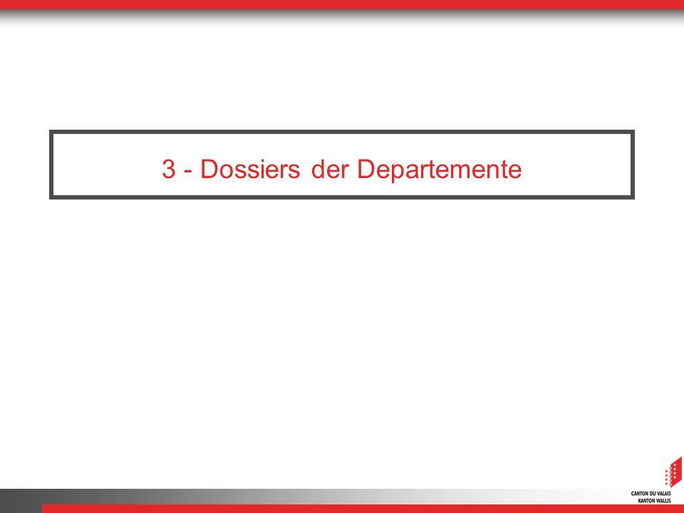 3 - Dossiers der Departemente
