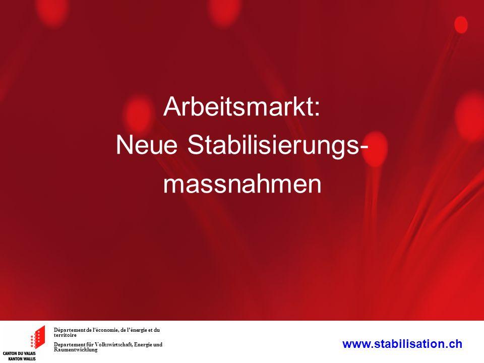 Neue Stabilisierungs-
