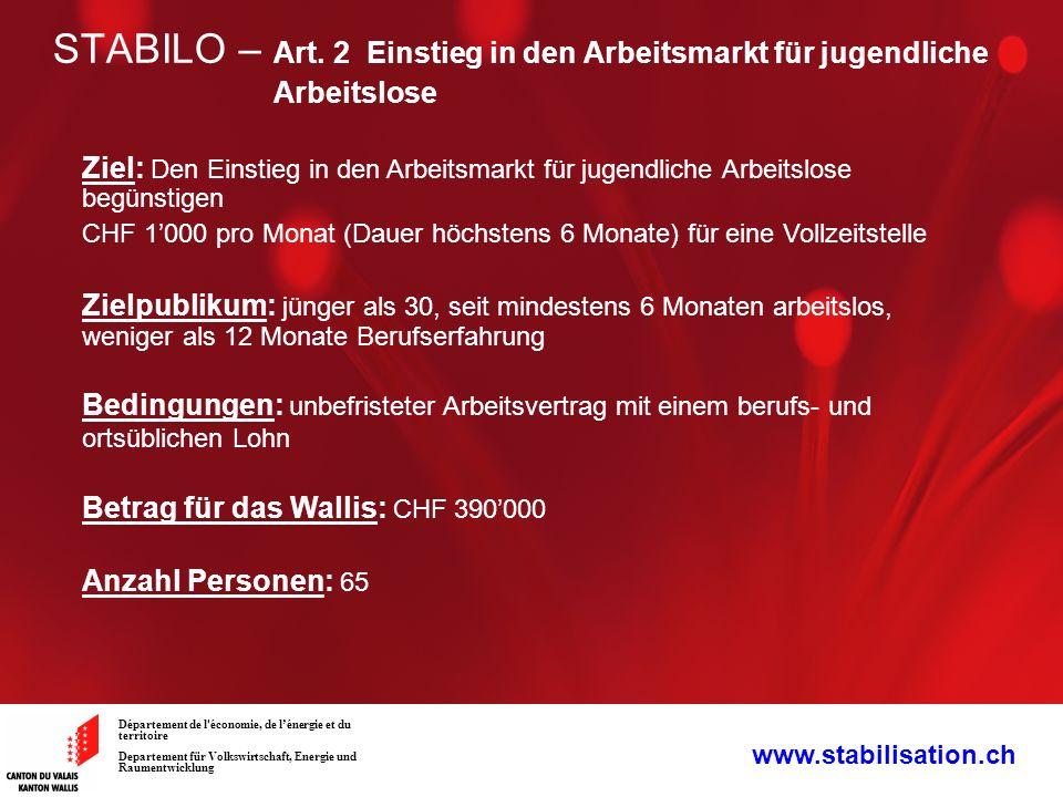 STABILO – Art. 2 Einstieg in den Arbeitsmarkt für jugendliche Arbeitslose