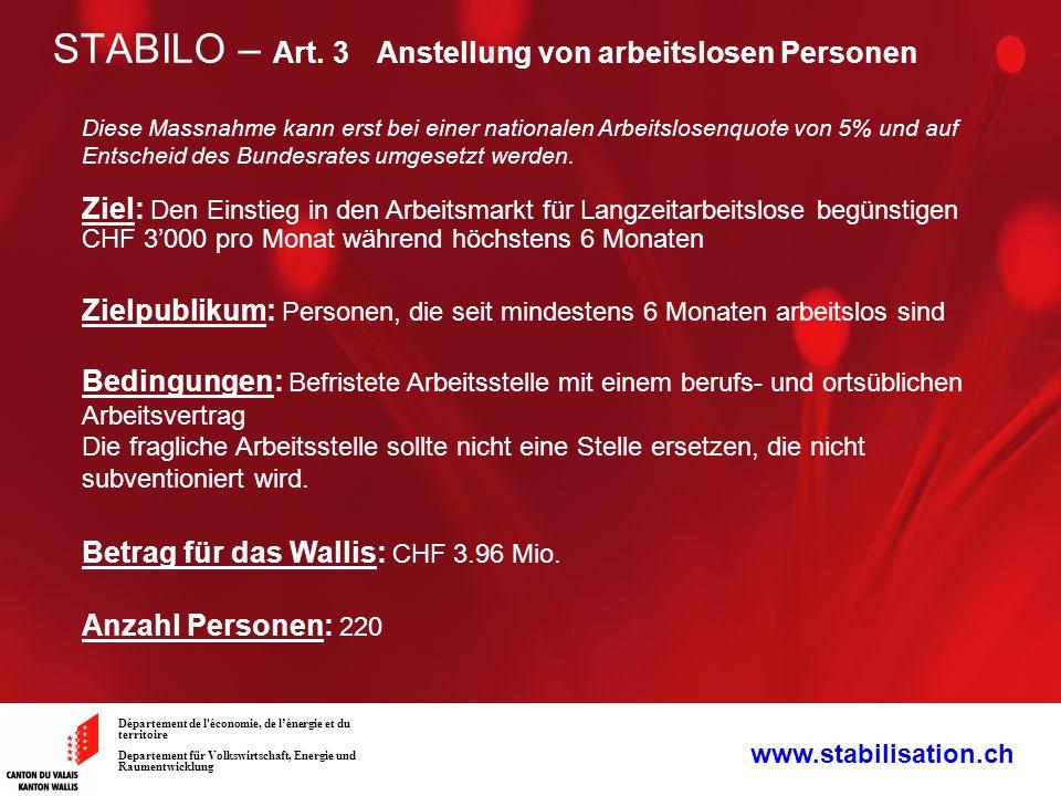 STABILO – Art. 3 Anstellung von arbeitslosen Personen