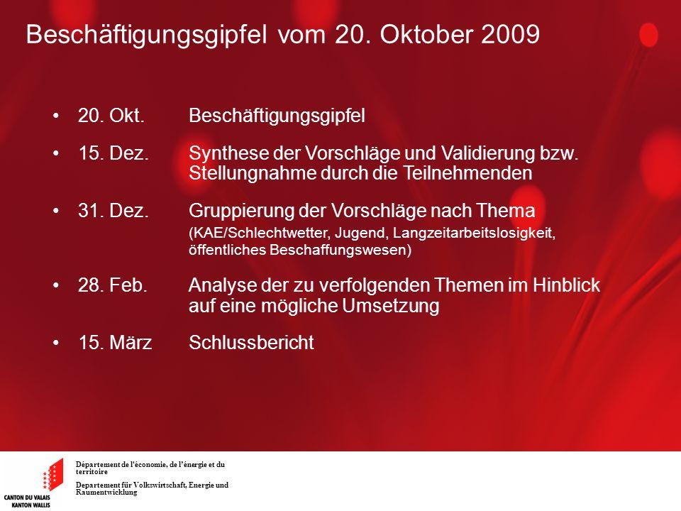 Beschäftigungsgipfel vom 20. Oktober 2009