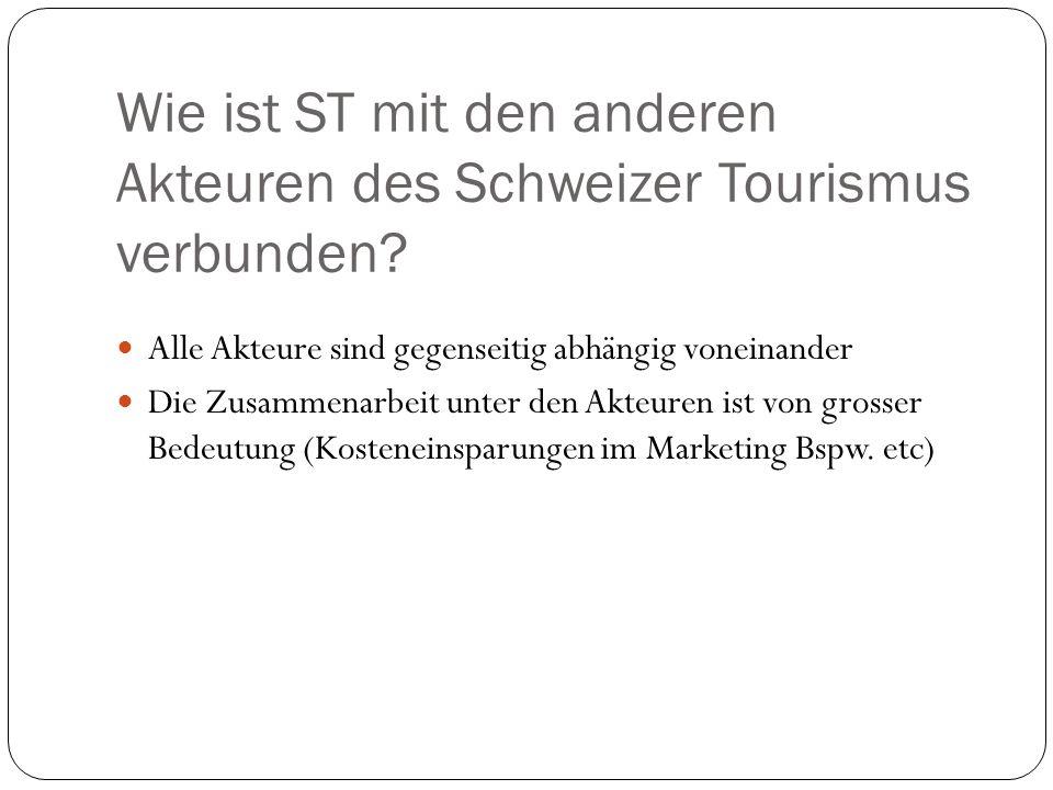 Wie ist ST mit den anderen Akteuren des Schweizer Tourismus verbunden