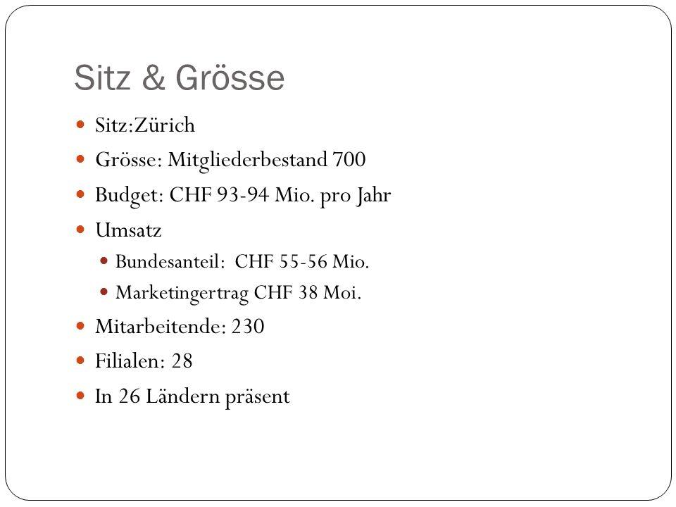 Sitz & Grösse Sitz:Zürich Grösse: Mitgliederbestand 700