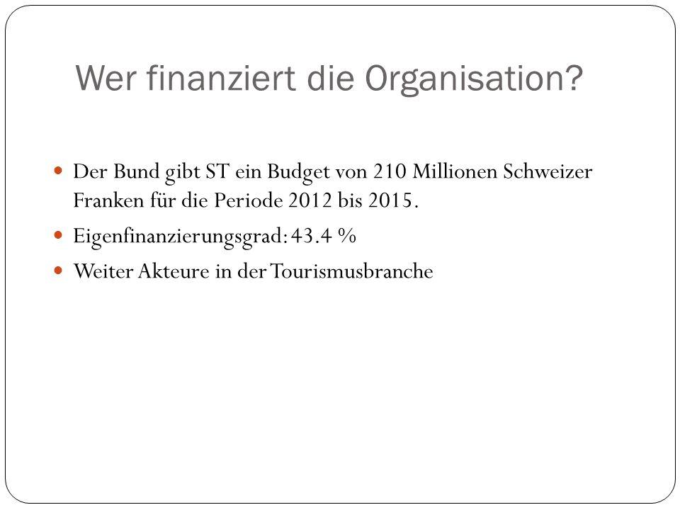 Wer finanziert die Organisation