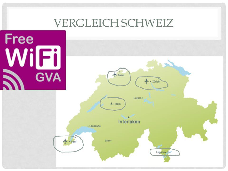 Vergleich Schweiz