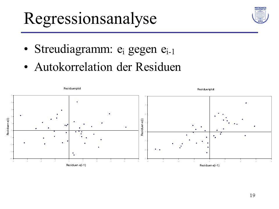 Regressionsanalyse Streudiagramm: ei gegen ei-1