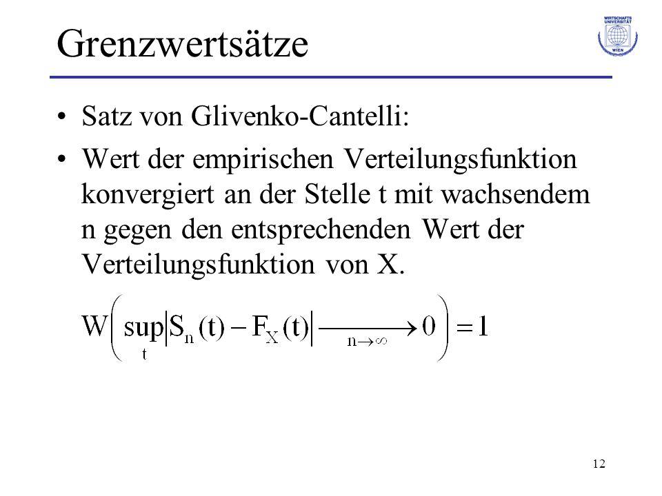 Grenzwertsätze Satz von Glivenko-Cantelli: