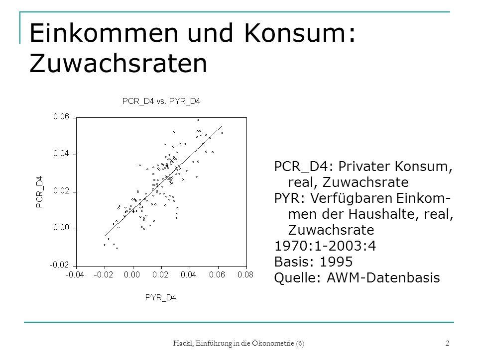 Einkommen und Konsum: Zuwachsraten