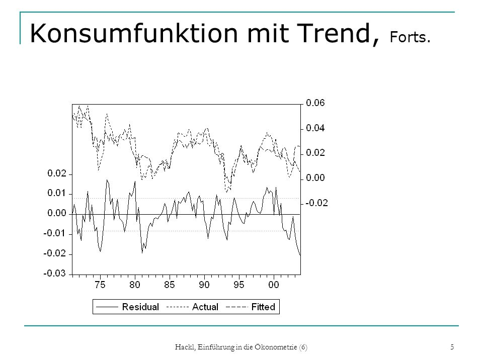 Konsumfunktion mit Trend, Forts.