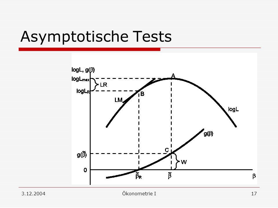 Asymptotische Tests 3.12.2004 Ökonometrie I