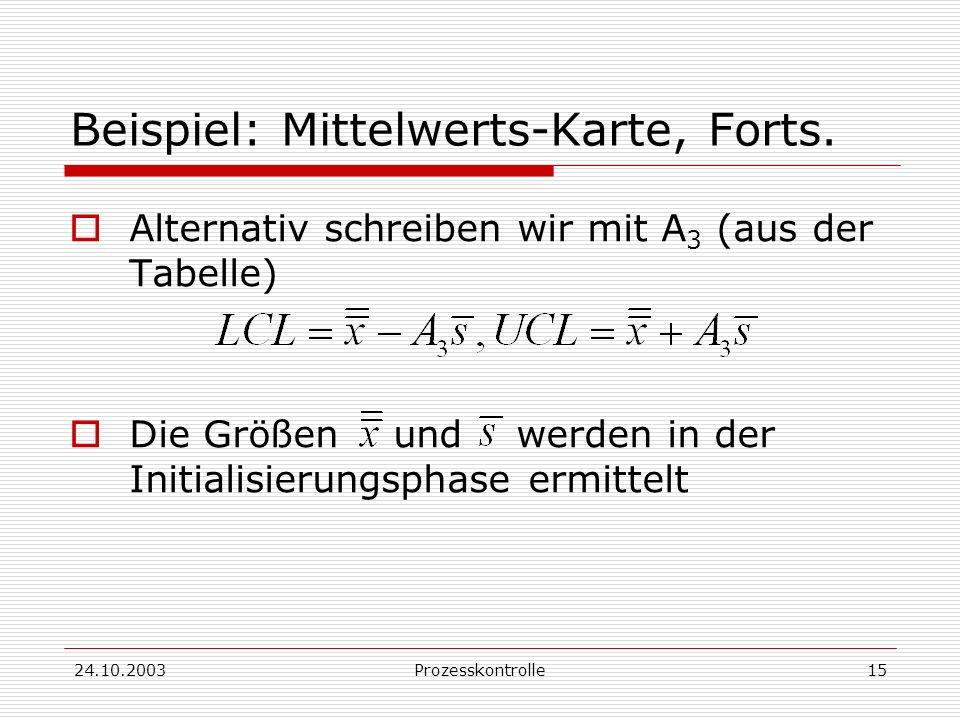 Beispiel: Mittelwerts-Karte, Forts.