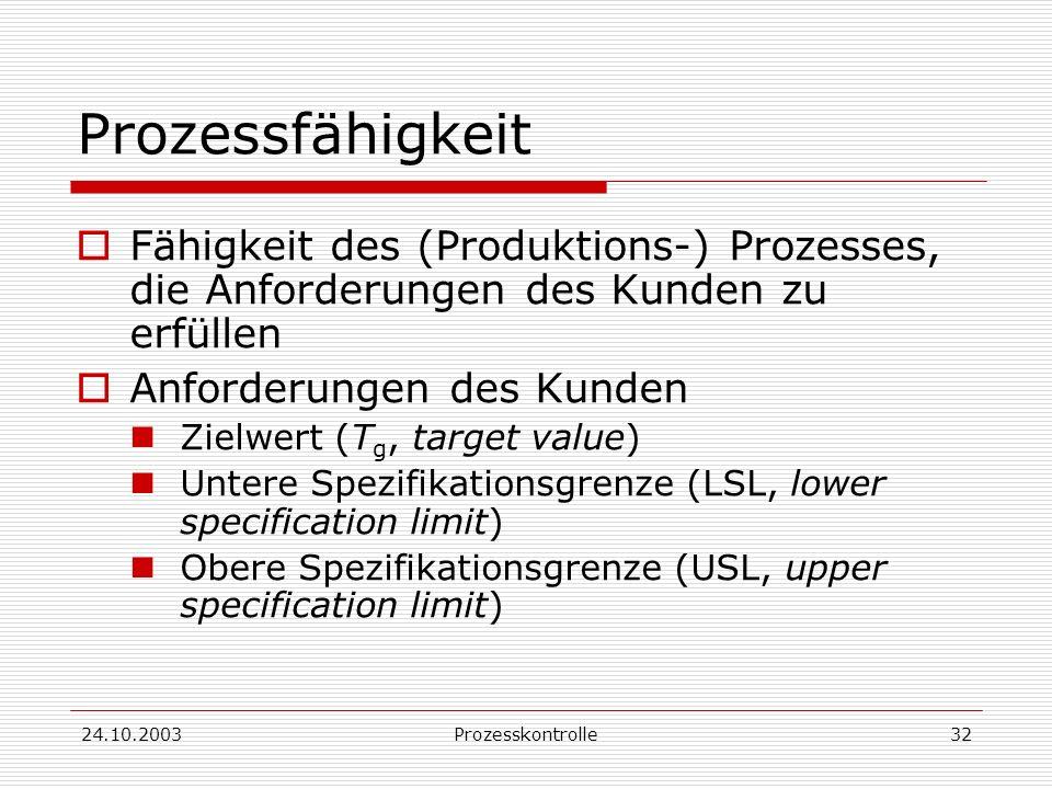 Prozessfähigkeit Fähigkeit des (Produktions-) Prozesses, die Anforderungen des Kunden zu erfüllen. Anforderungen des Kunden.