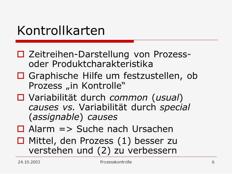 """Kontrollkarten Zeitreihen-Darstellung von Prozess- oder Produktcharakteristika. Graphische Hilfe um festzustellen, ob Prozess """"in Kontrolle"""