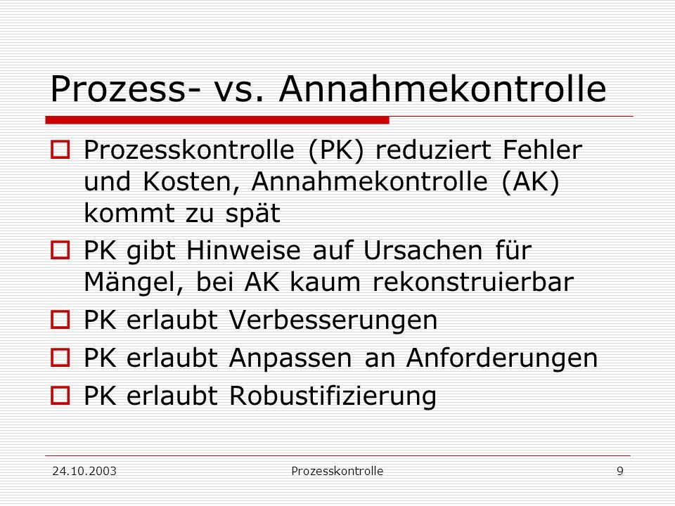 Prozess- vs. Annahmekontrolle