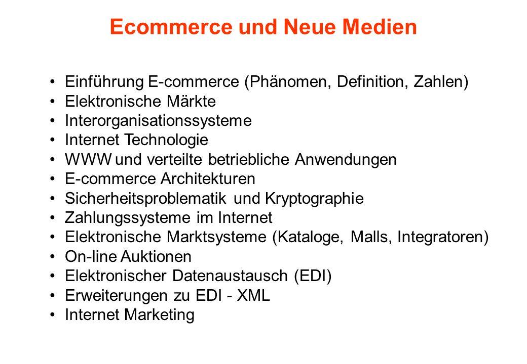 Ecommerce und Neue Medien