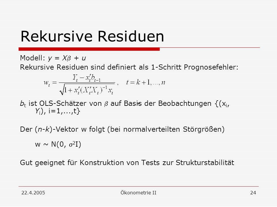 Rekursive Residuen Modell: y = Xb + u