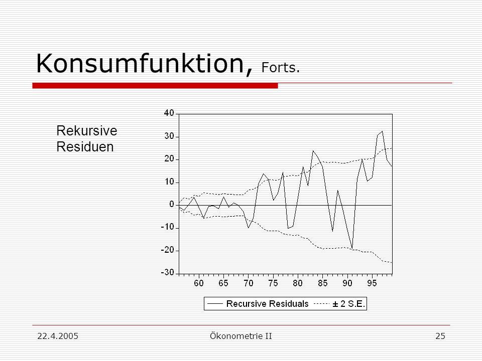 Konsumfunktion, Forts. Rekursive Residuen 22.4.2005 Ökonometrie II