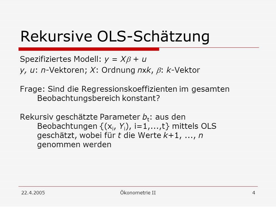 Rekursive OLS-Schätzung