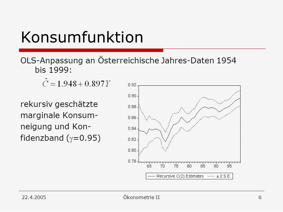 Konsumfunktion OLS-Anpassung an Österreichische Jahres-Daten 1954 bis 1999: rekursiv geschätzte. marginale Konsum-