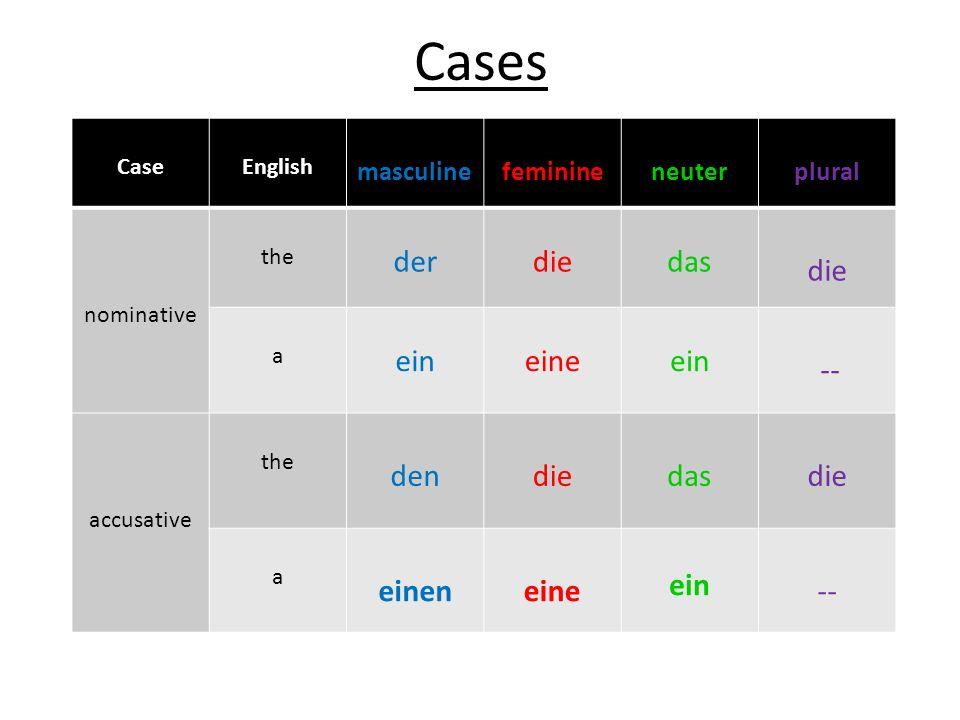 Cases der die das ein eine -- den einen masculine feminine neuter