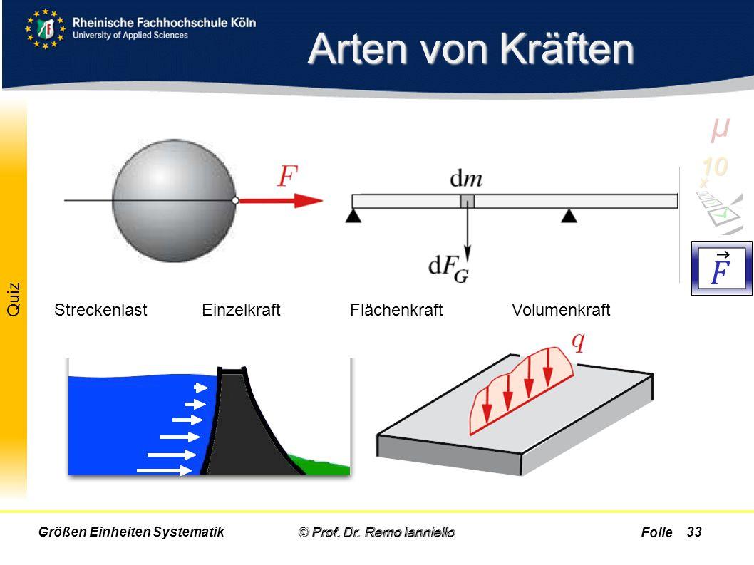 Arten von Kräften µ 𝐹 10 x Streckenlast Einzelkraft Flächenkraft