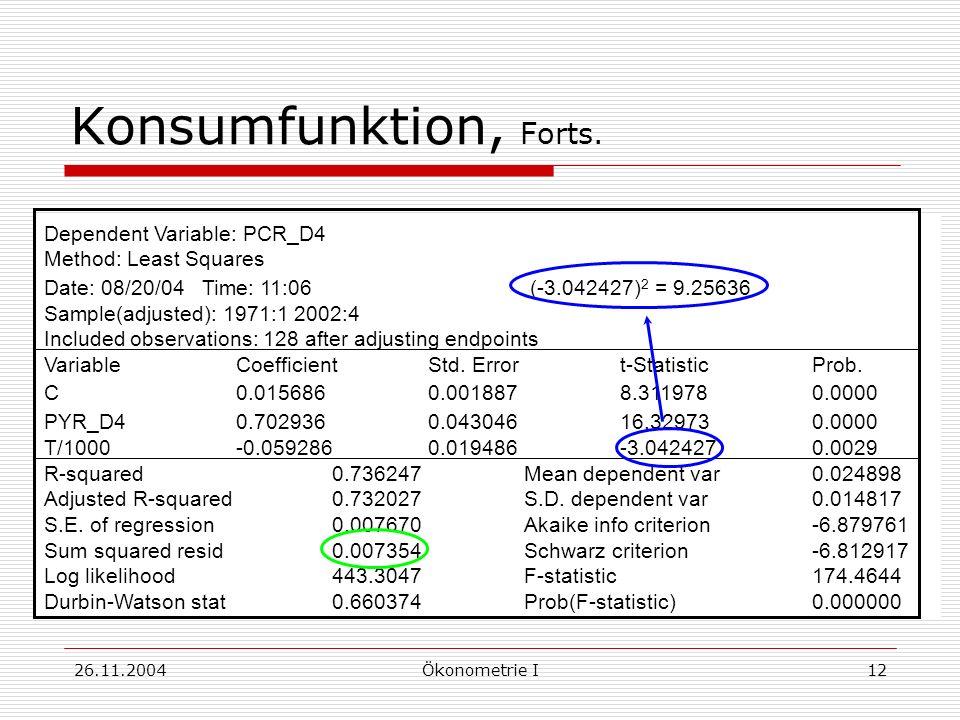 Konsumfunktion, Forts. Dependent Variable: PCR_D4