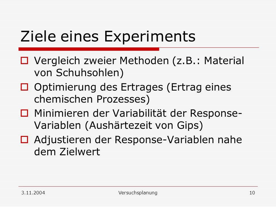 Ziele eines Experiments