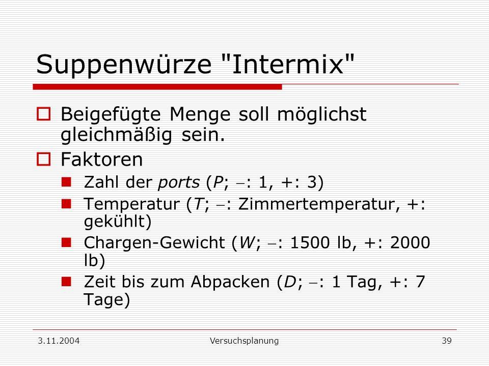 Suppenwürze Intermix Beigefügte Menge soll möglichst gleichmäßig sein. Faktoren. Zahl der ports (P; : 1, +: 3)