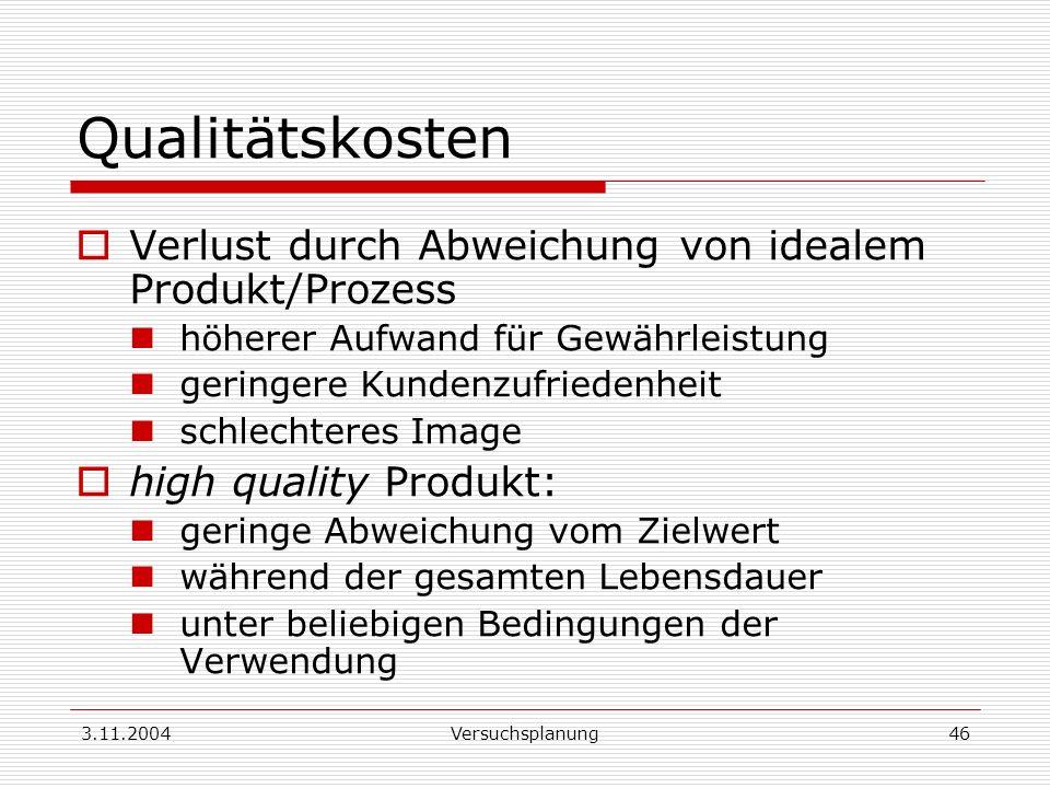 Qualitätskosten Verlust durch Abweichung von idealem Produkt/Prozess