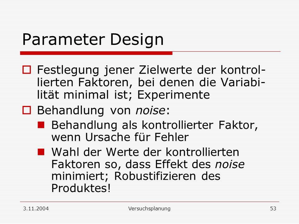 Parameter Design Festlegung jener Zielwerte der kontrol-lierten Faktoren, bei denen die Variabi-lität minimal ist; Experimente.