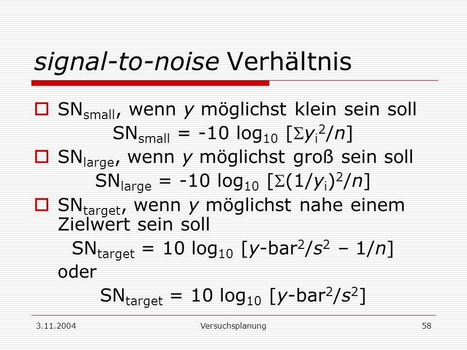signal-to-noise Verhältnis