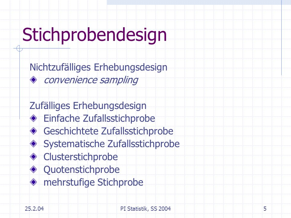 Stichprobendesign Nichtzufälliges Erhebungsdesign convenience sampling