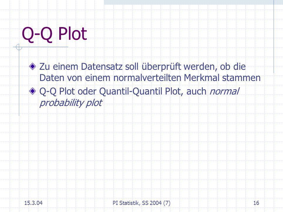 Q-Q PlotZu einem Datensatz soll überprüft werden, ob die Daten von einem normalverteilten Merkmal stammen.