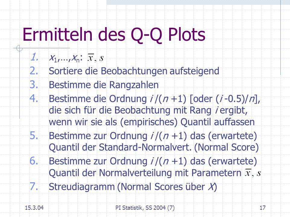 Ermitteln des Q-Q Plots