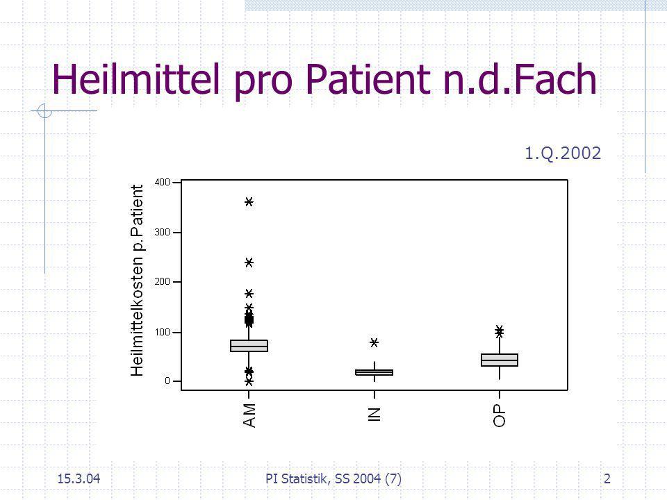 Heilmittel pro Patient n.d.Fach