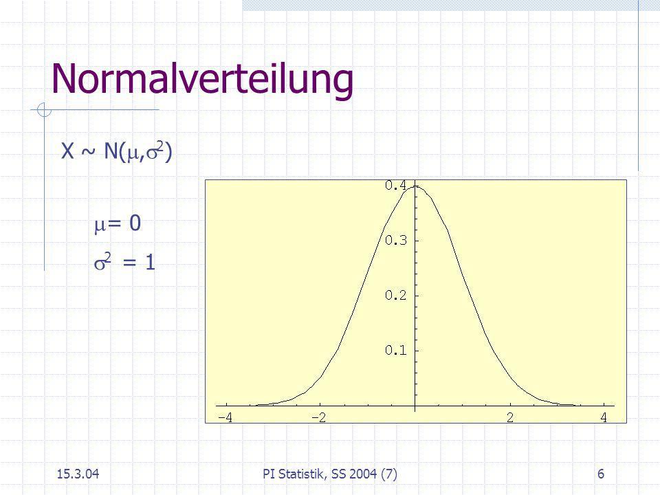 Normalverteilung X ~ N(m,s2) = 0 s2 = 1 15.3.04