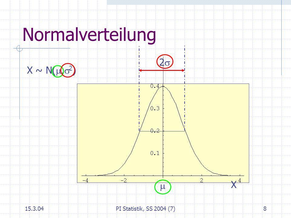 Normalverteilung 2s X ~ N(m,s2)  X 15.3.04 PI Statistik, SS 2004 (7)