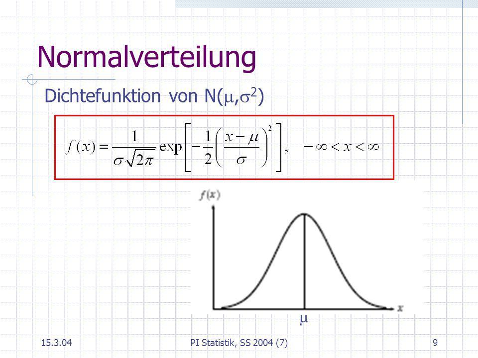 Normalverteilung Dichtefunktion von N(m,s2) m 15.3.04
