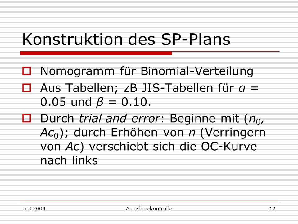 Konstruktion des SP-Plans