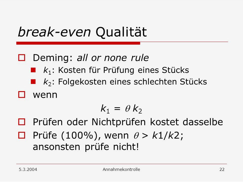 break-even Qualität Deming: all or none rule wenn k1 =  k2