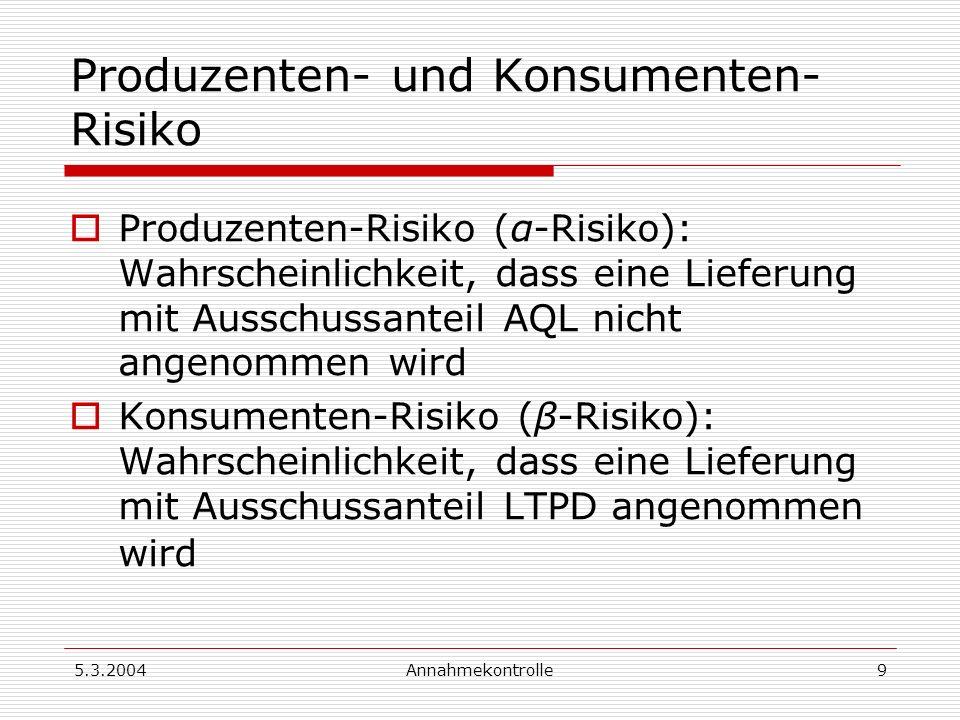Produzenten- und Konsumenten- Risiko